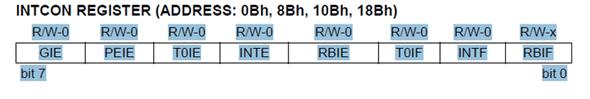 intcon-register-address-0bh-8bh-10bh-18bh-mikro-c