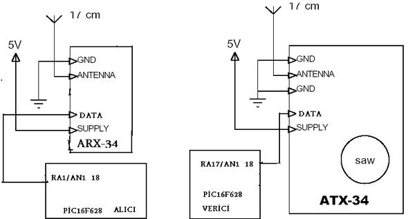RF Robot project PIC16F877 ARX34 ATX34 rf modullerin baglanti semasi