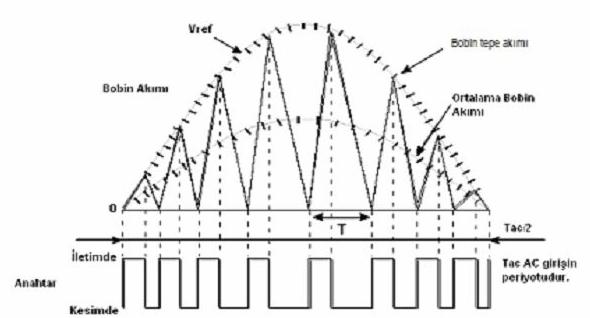 aktif-pfc-yontemlerinden-boost-converter-incelenmesi-2