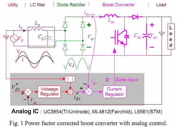 power-factor-corrected-pfc-boost-converter-analog-control