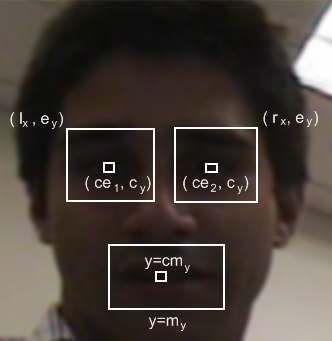 yuz-tanima-matlab-program-formul-hesap-surat