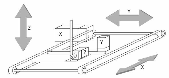 bir-servo-sistemi-gerceklestirme-ornegi