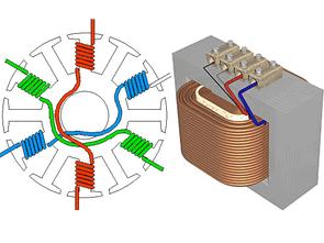 Bobinaj ve Bobinajda Kullanılan Malzemeler Motor Transformatör Sarımları