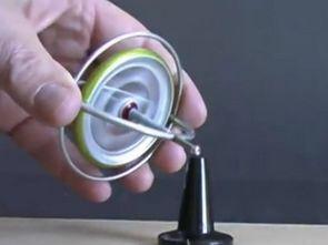 Gyroscope (Jiroskop)  Denge Mekanizması