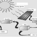 Güneş Enerjisi ve Güneş Pilleri