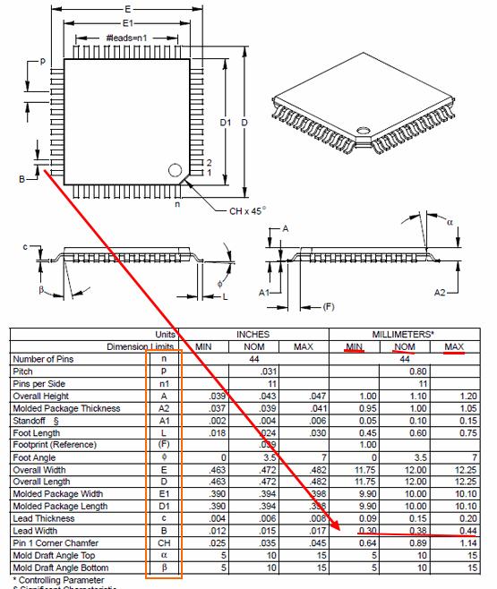 microchip-44-lead-plastic-thin-quad-flatpack