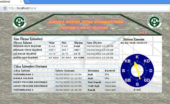 php.kapali-devre-sera-otomasyon-sistemi-web-programi