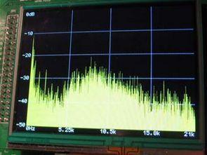 PIC32MX360F512L Spektrum Analizör 3.5 TFT LCD PIC24 Örnekleri