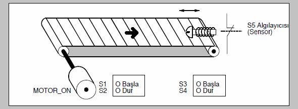 s7-300-s7-400-bitsel-mantik-komutlari