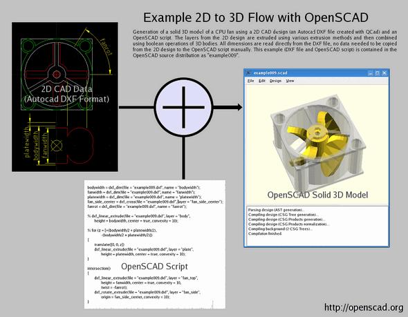 free-openscad-programmers-solid-3d-cad-modeller