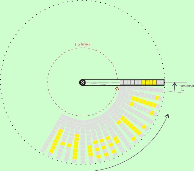 pervane-saati-havasa-saat-propeller-clock-hour-air