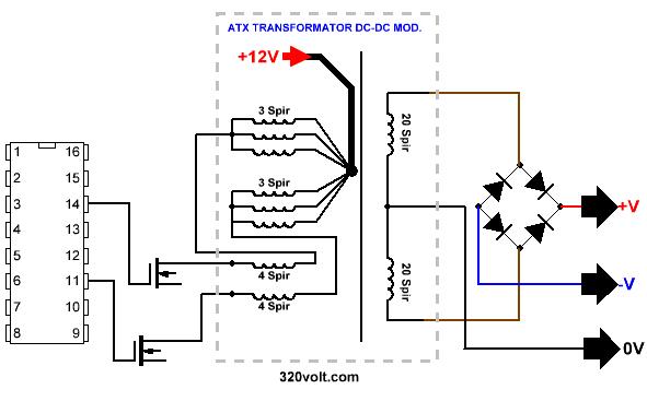 sg3524-atx-dcdc-ei33-mod