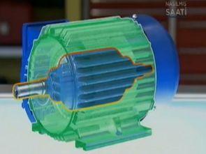 Elektrik Motoru İç Yapısı Elektrik Motoru Çalışmalası