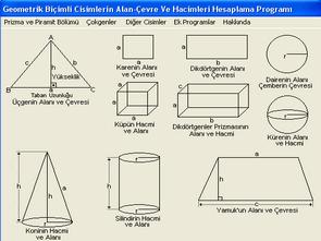 Geometrik Biçimli Cisimlerin Alan-Çevre ve Hacimlerini Hesaplama Programı