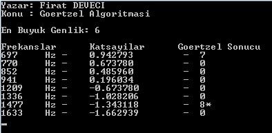 Goertzel-ANSI-C