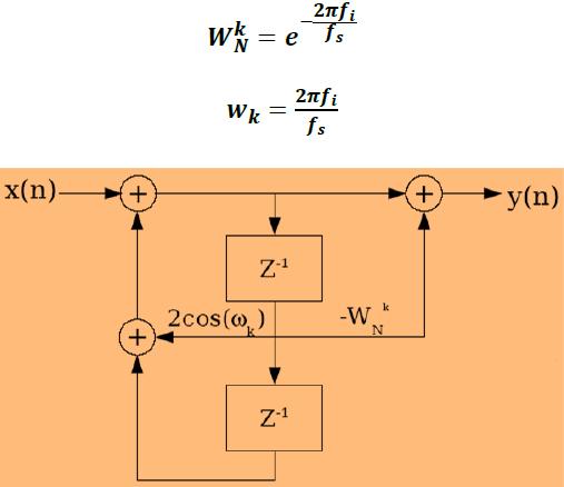 Goertzel-Algoritmasi-Teorik-2