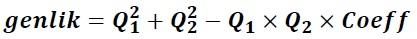 Goertzel-Algoritmasi-Teorik-8
