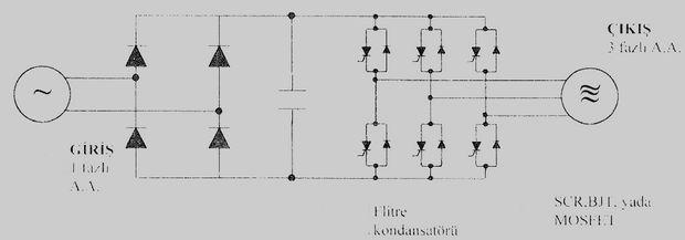 alternatif-akim-motorlari-yol-verme-bir-faz-motor