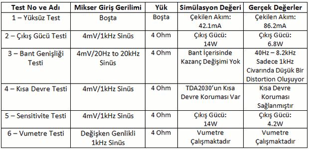 amfi_test