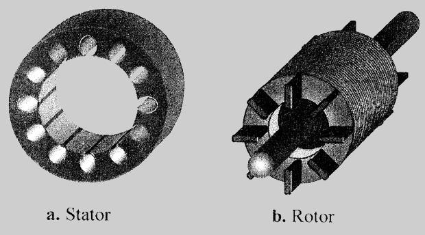 asenkron-motor-temel-parcalari-stator-rotor