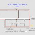 Elektrik Tesisat Hesapları Proje Hazırlama Esasları Aydınlatma,Toplakmala, Kompanzasyon