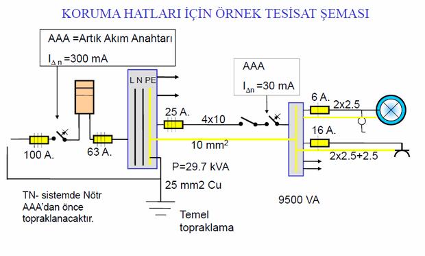 elektrik-tesisat-hesaplari-karuma-hatlari-sema