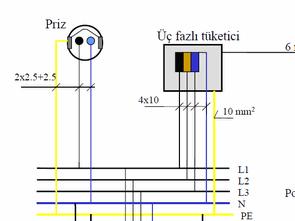 elektrik-ic-tesisat-hesaplari-proje-hazirlama-esaslari