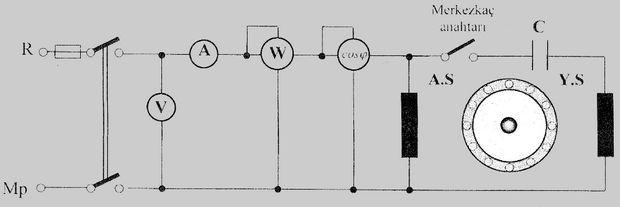 motorlar-asenkron-motorlar-motora-yol-verme