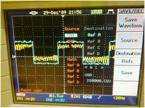 Sinyal ve Sistem Analizi Dönem Projesi