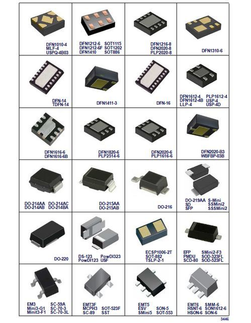 5v7h19 besides Resources Resistor Color Code Chart further E9 9B BB E5 AD 90 E9 9B BB E5 AE B9 E6 95 B8 E5 80 BC E8 A1 A8 additionally Resistor Color Codes also Smd Electrolytic Capacitor Packages. on capacitor size code chart