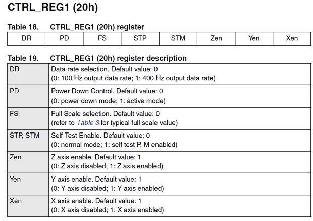 stm32-lis302dl-control_reg1