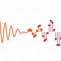 Teoriden Gerçeğe: Goertzel Algoritması (Vol. I)