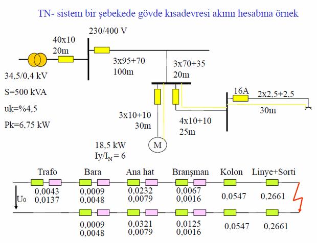 tn-sistem-sebeke-kisa-devresi-elektrik-ic-tesisat-hesaplari