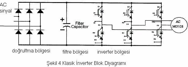 inverter-blok-diyagrami