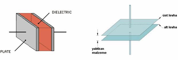 kondansator-ic-yapisi