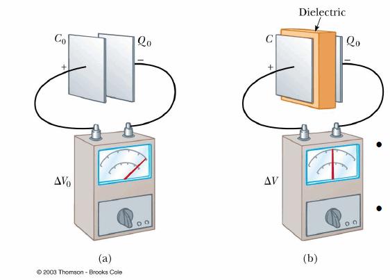 kondansator-ve-dielektrik