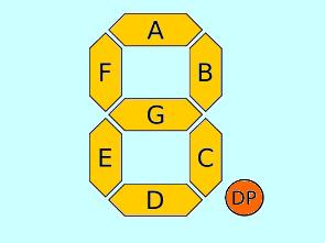7-segment-led-display-nedir-nasil-kullanilir