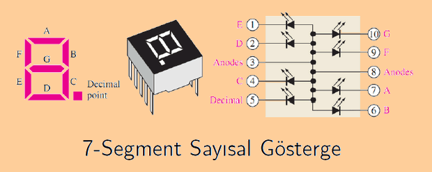 7-segment-sayisal-gosterge-led-display-sema