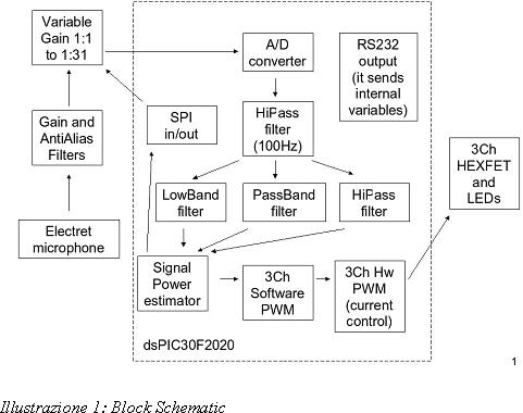 block-schematic-mcp6s26-ad-converter-dspic30f2020