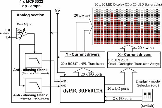 audio spectrum analyzer dspic30f6012 mcp6022 elektronik devreler projeler. Black Bedroom Furniture Sets. Home Design Ideas