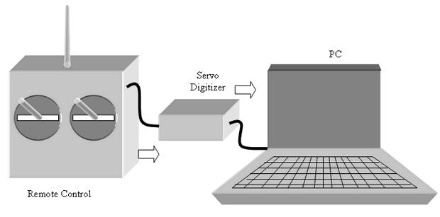 servo-mc68hc908qt4-ascii-data-sends-tpc-rs-232-serial-port