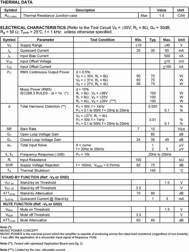 TDA7294_Datasheet_Page_03
