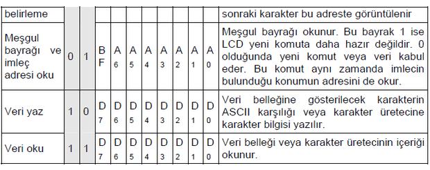 lcd-komutlari-2