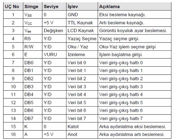 lcd-modulun-baglanti-uclari-ve-gorevleri