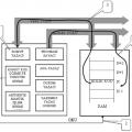 Ege Üniversitesi Mikroişlemciler ve Mikrodenetleyiciler Ders Notu