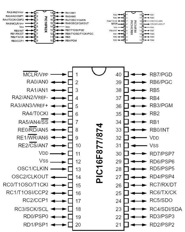 pic16f84-pic16f628-ve-pic16f877-icin-pin-diyagramlari