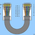 ethernet-duz-birebir-kablo-baglantisi-8-wire-rj45-patch-cable