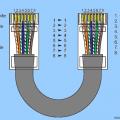 Ethernet CAT 5 Kablo Bağlantı Tipleri, Bilgiler