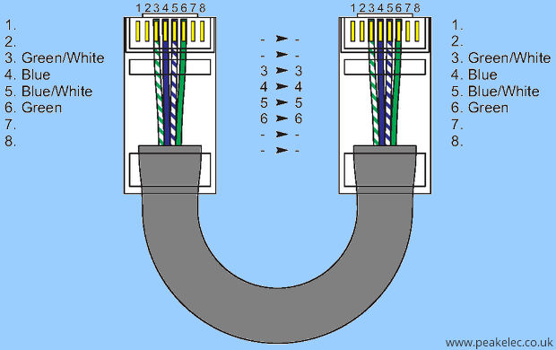 ethernet-rj45-cat5-token-ring-cable