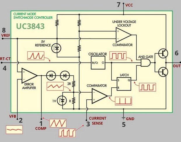 uc3843-blok-diyagrami-ic-yapisi